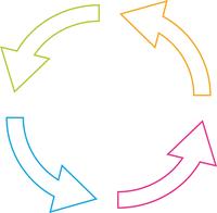 Robustheit_Effizienz_Nachhaltigkeit.png