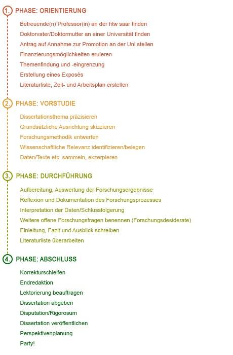 Promotionsverlauf_Grafik.jpg