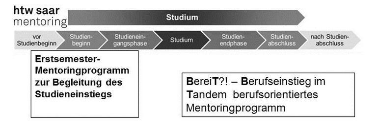 mentoring_htwsaar.jpg